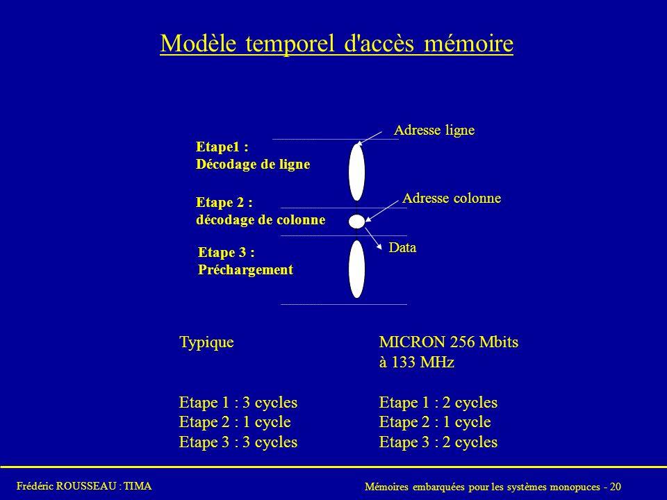Modèle temporel d accès mémoire