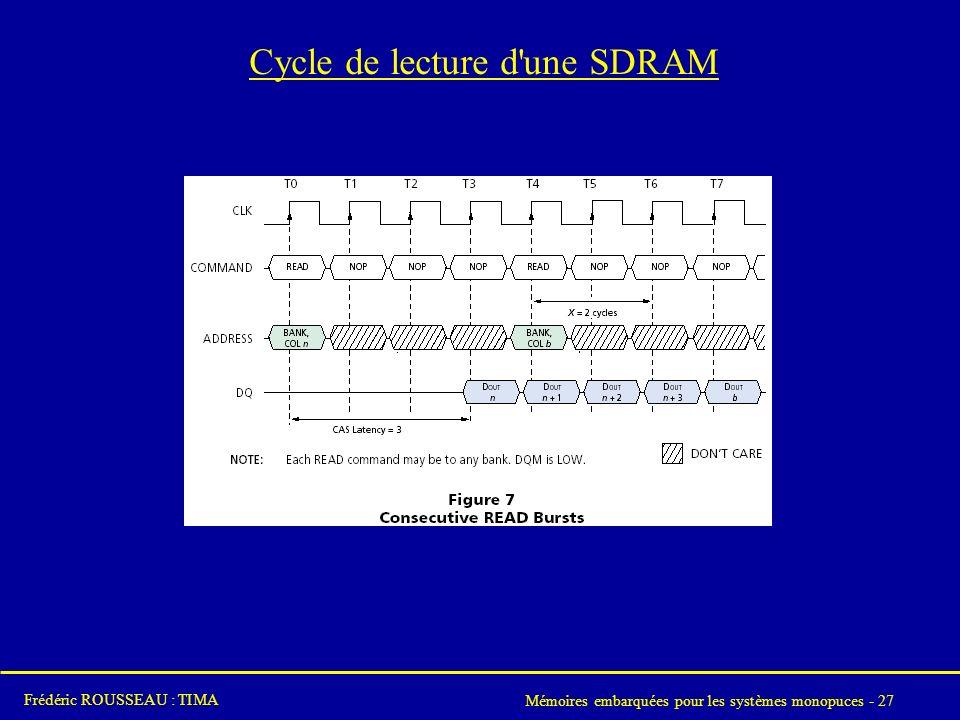 Cycle de lecture d une SDRAM