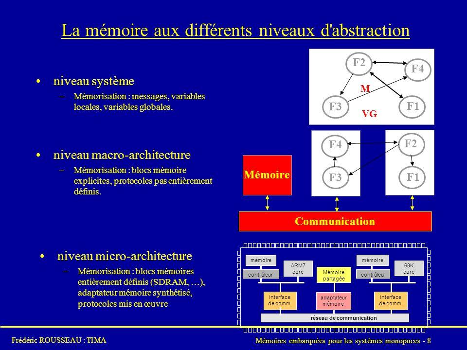 La mémoire aux différents niveaux d abstraction