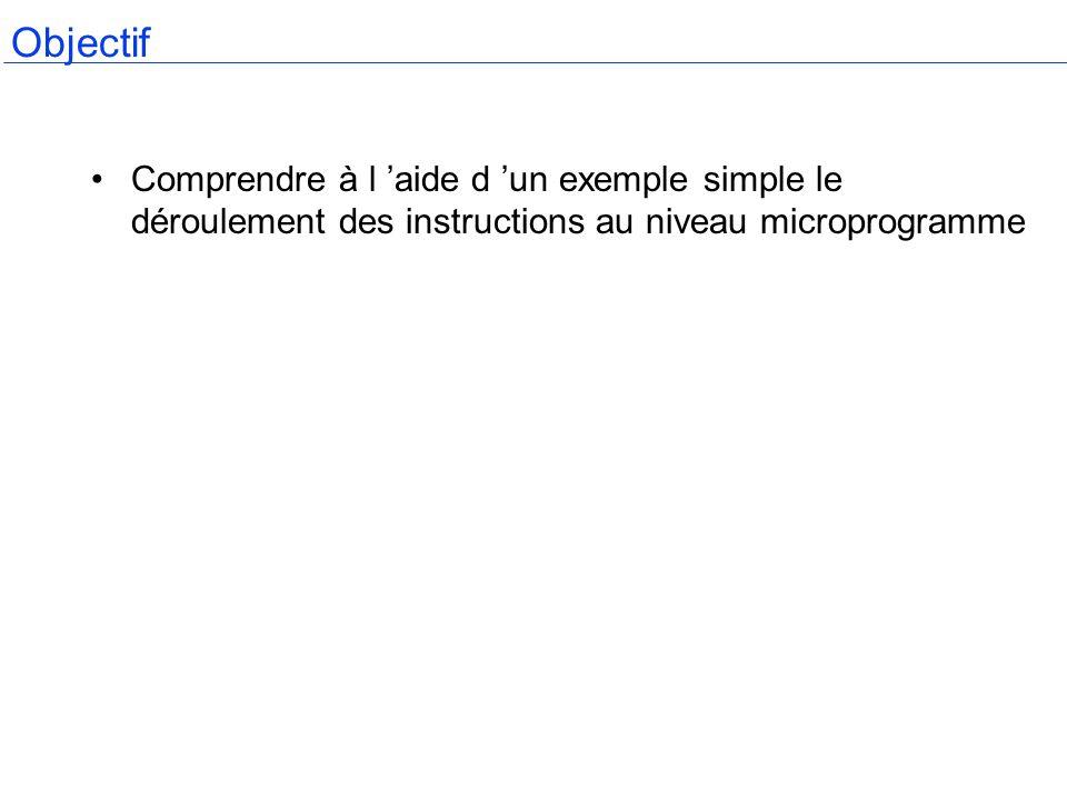 Objectif Comprendre à l 'aide d 'un exemple simple le déroulement des instructions au niveau microprogramme.