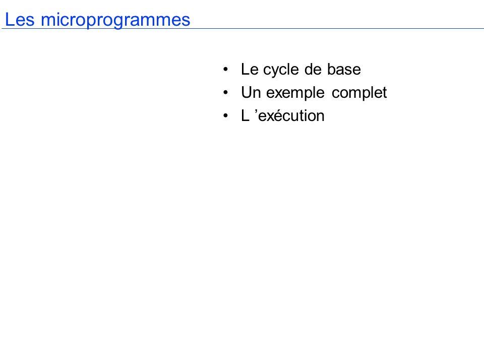 Les microprogrammes Le cycle de base Un exemple complet L 'exécution