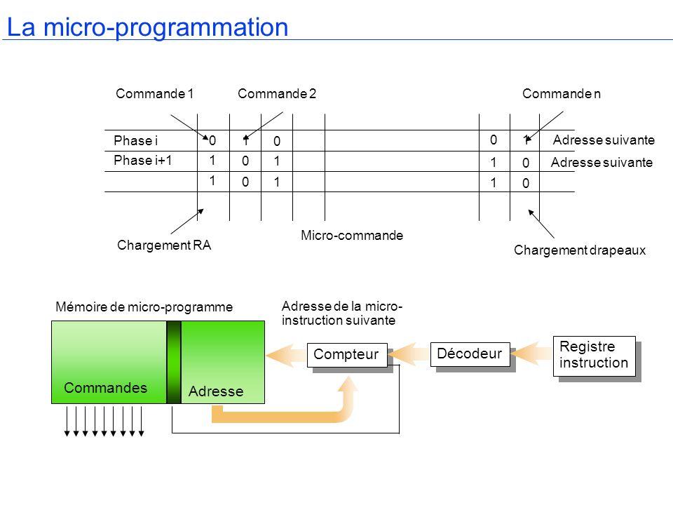 La micro-programmation