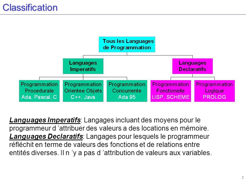 Classification Languages Imperatifs: Langages incluant des moyens pour le. programmeur d 'attribuer des valeurs a des locations en mémoire.