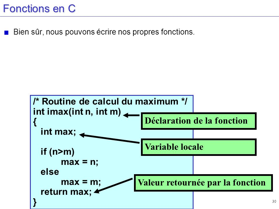 Fonctions en C /* Routine de calcul du maximum */