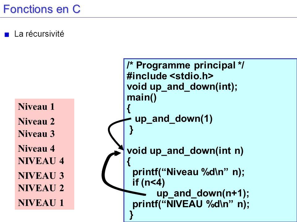 Fonctions en C /* Programme principal */ #include <stdio.h>