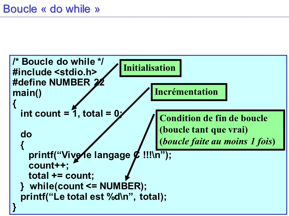 Boucle « do while » /* Boucle do while */ #include <stdio.h>