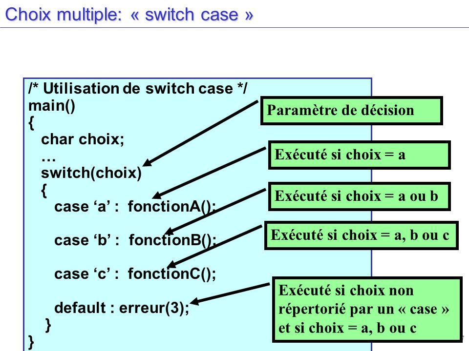 Choix multiple: « switch case »