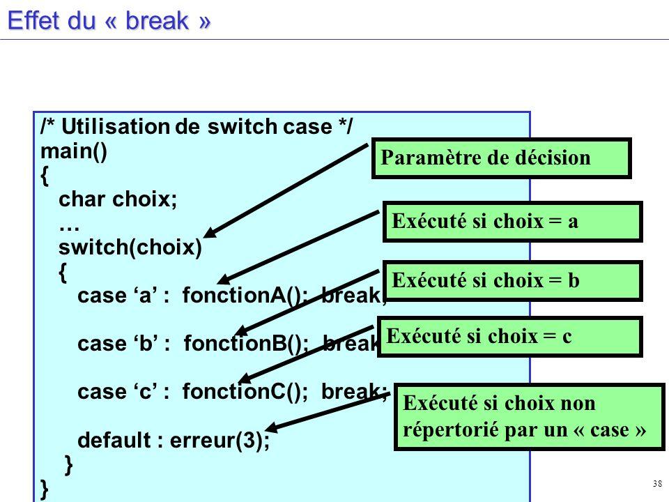 Effet du « break » /* Utilisation de switch case */ main() {