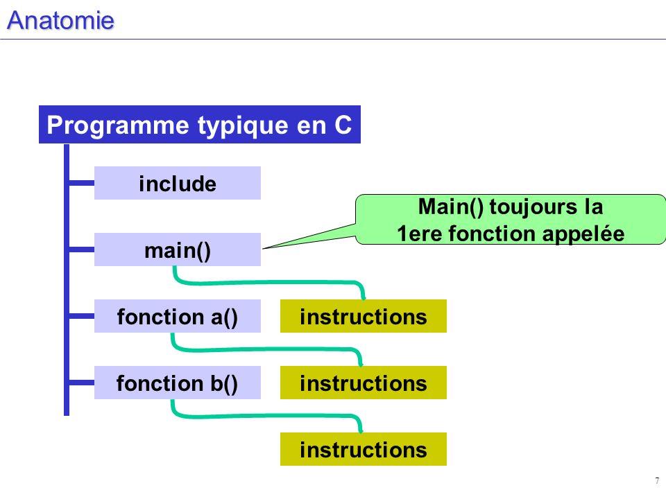 Anatomie Programme typique en C include Main() toujours la
