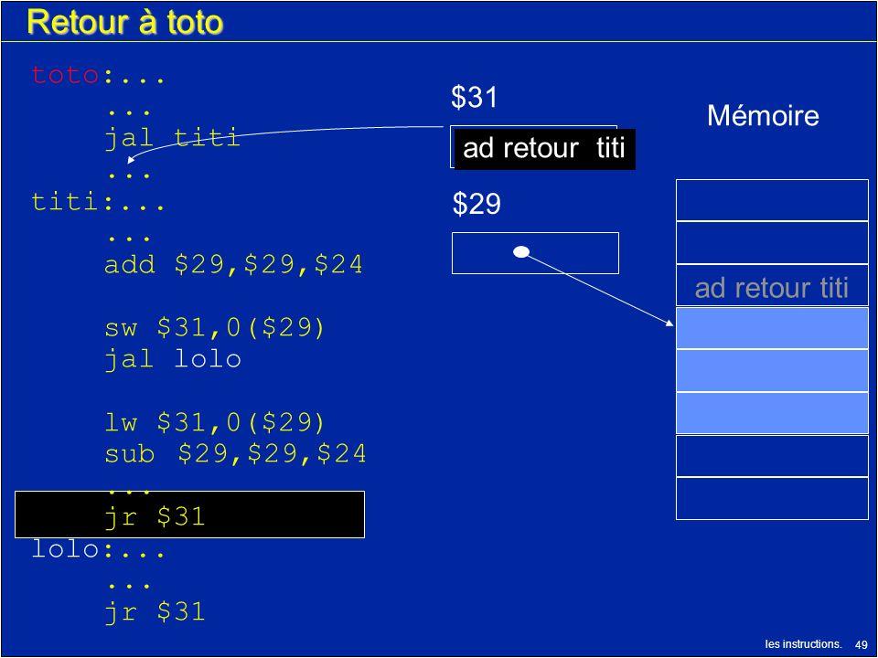 Retour à toto toto:... ... $31 jal titi Mémoire titi:...