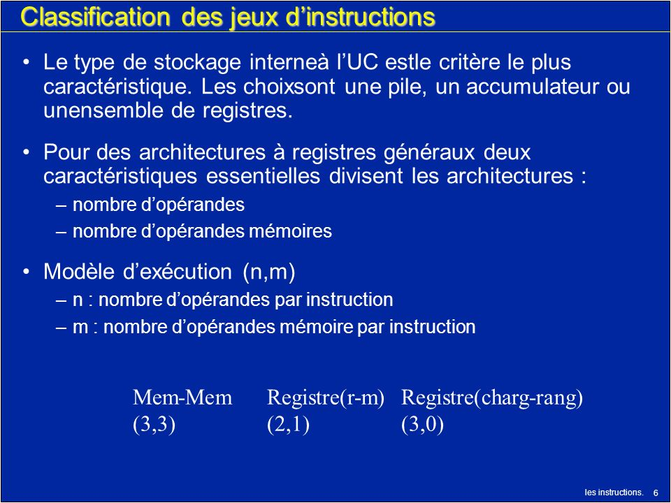 Classification des jeux d'instructions