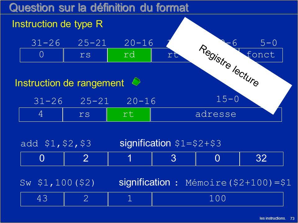 Question sur la définition du format