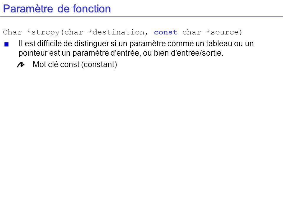Paramètre de fonction Char *strcpy(char *destination, const char *source)