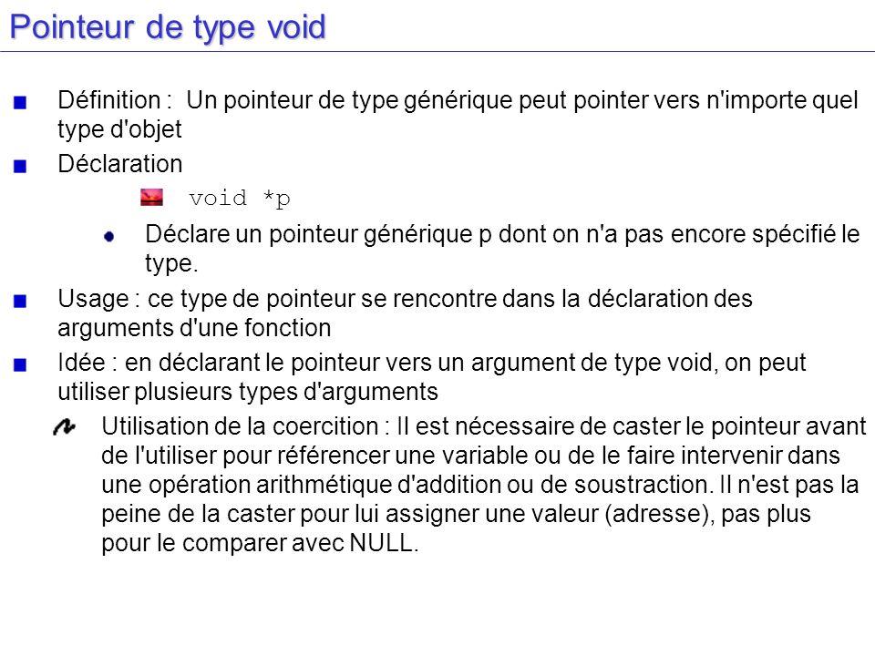 Pointeur de type void Définition : Un pointeur de type générique peut pointer vers n importe quel type d objet.
