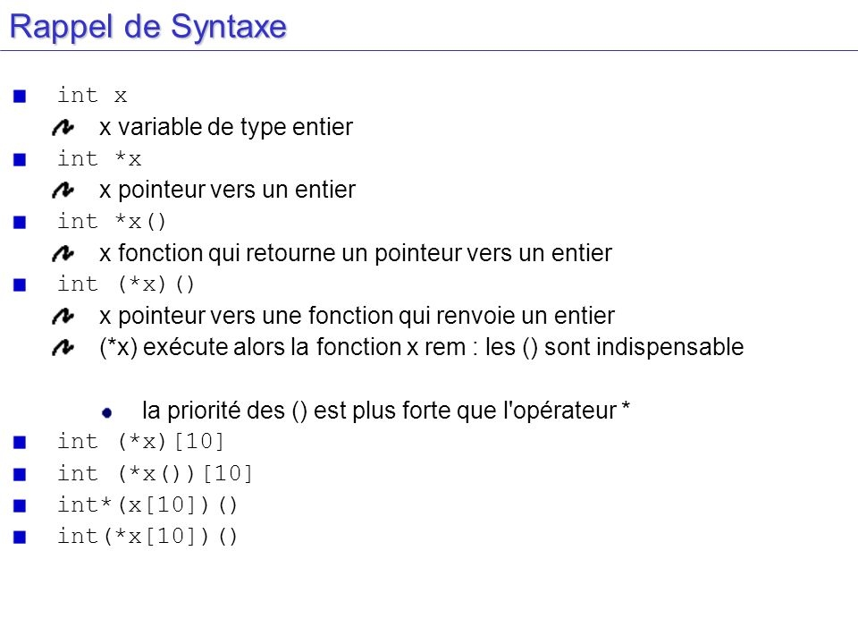 Rappel de Syntaxe int x x variable de type entier int *x