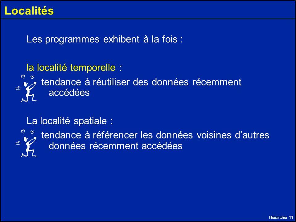 Localités Les programmes exhibent à la fois : la localité temporelle :