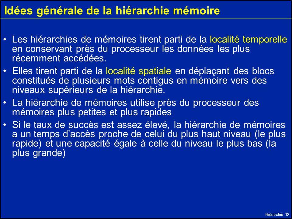 Idées générale de la hiérarchie mémoire