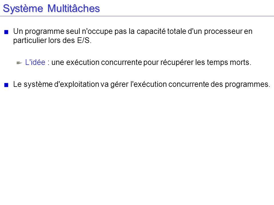 Système Multitâches Un programme seul n occupe pas la capacité totale d un processeur en particulier lors des E/S.