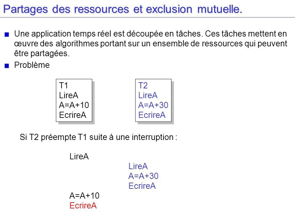 Partages des ressources et exclusion mutuelle.