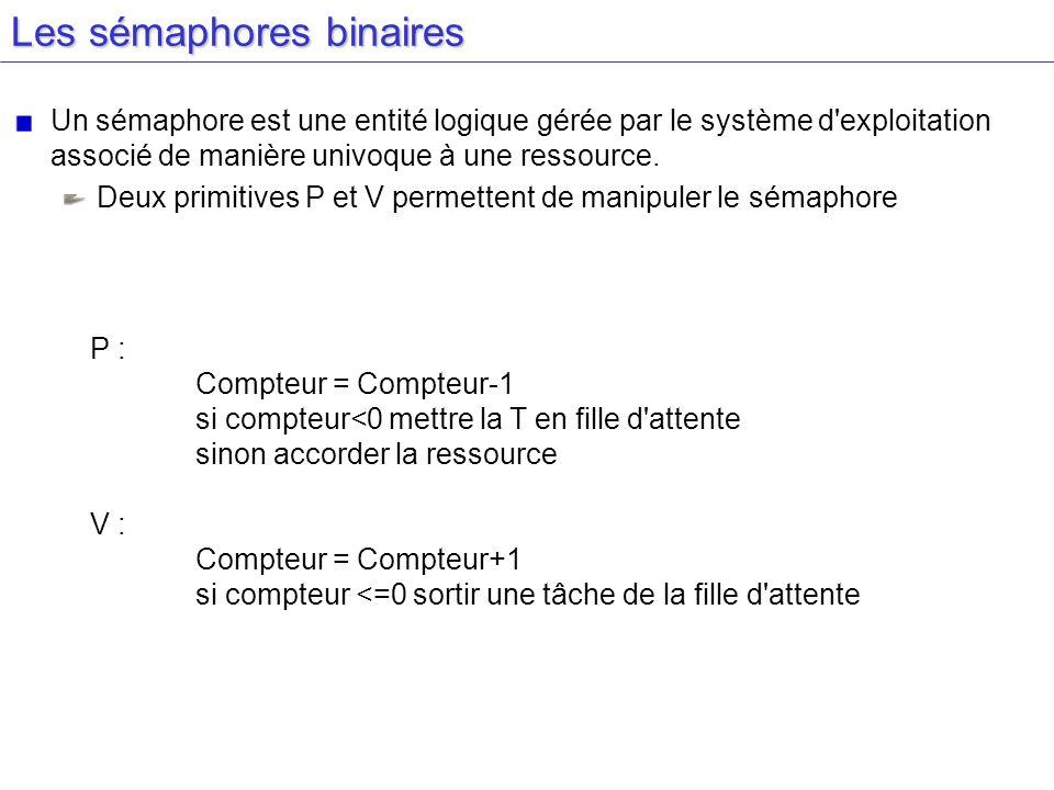 Les sémaphores binaires