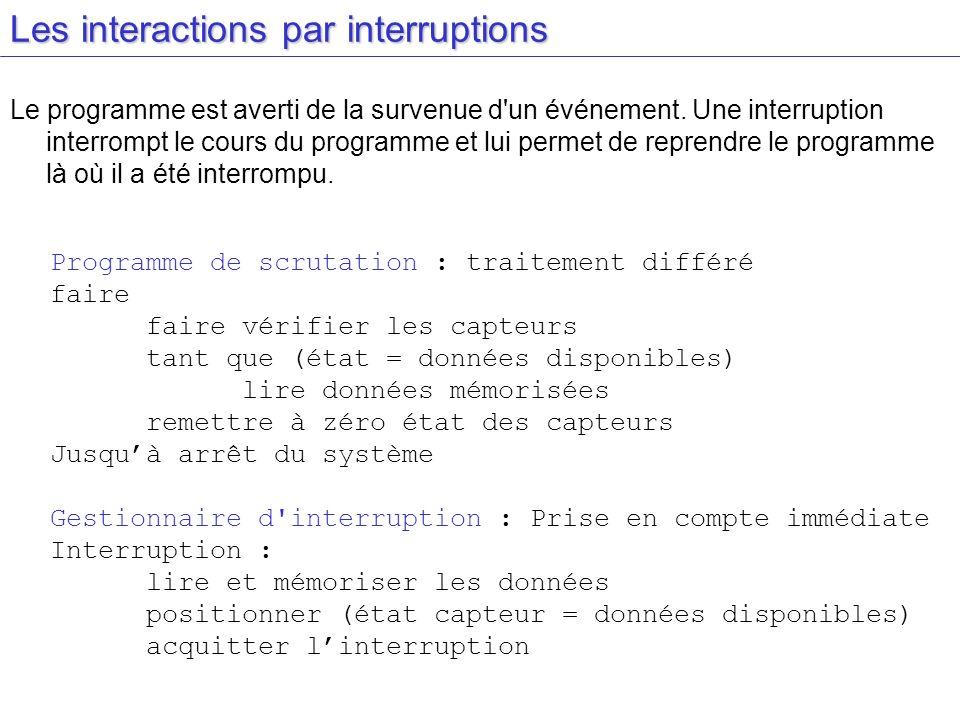 Les interactions par interruptions