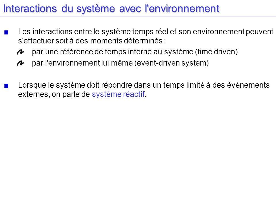 Interactions du système avec l environnement