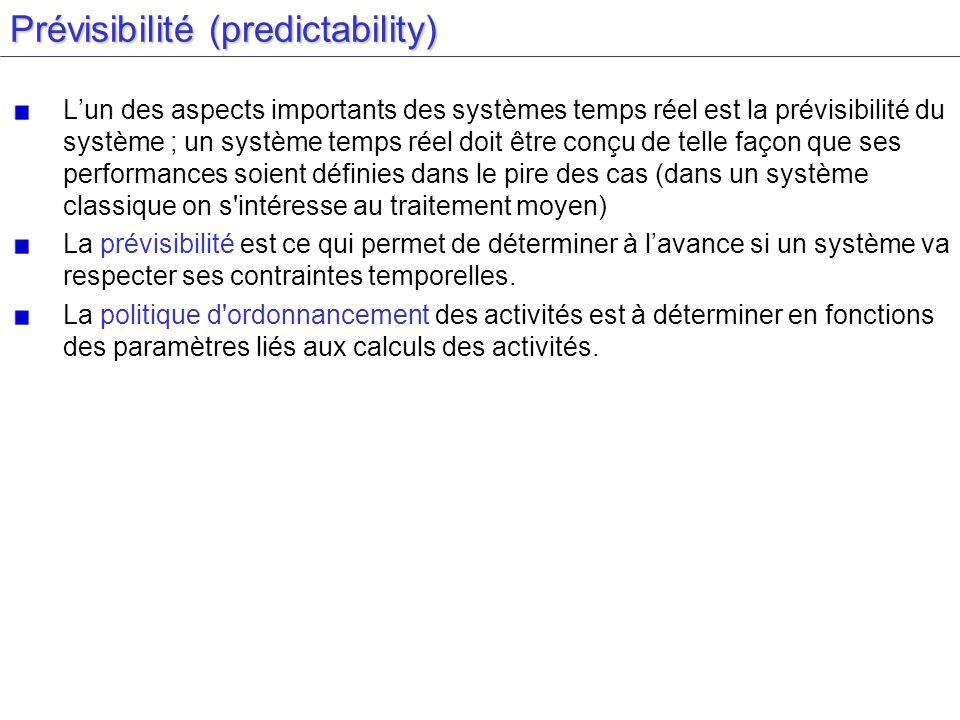 Prévisibilité (predictability)