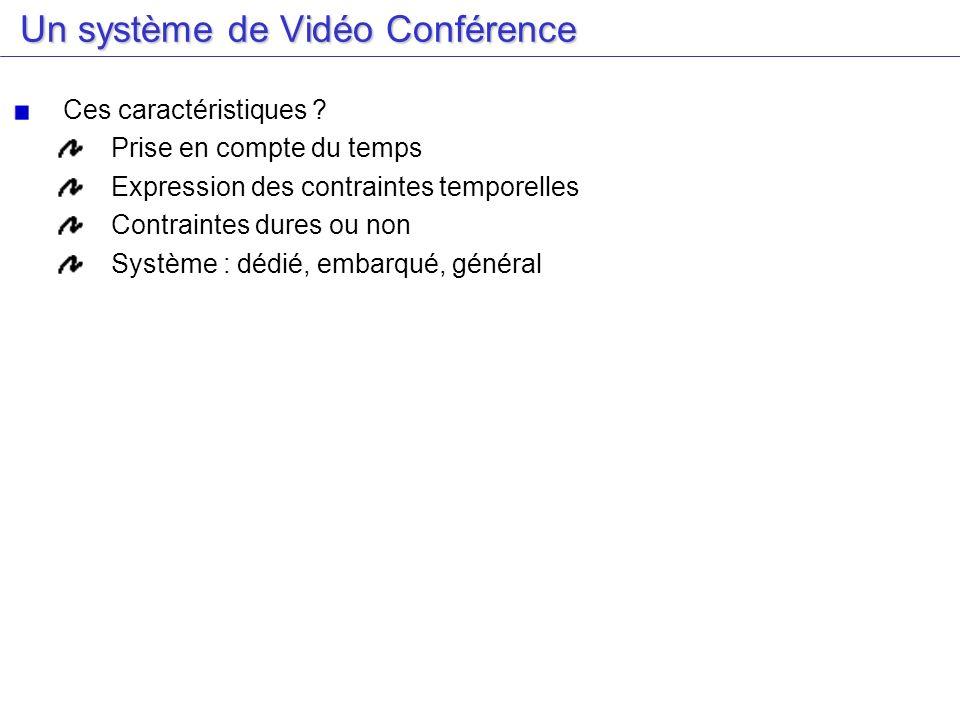 Un système de Vidéo Conférence