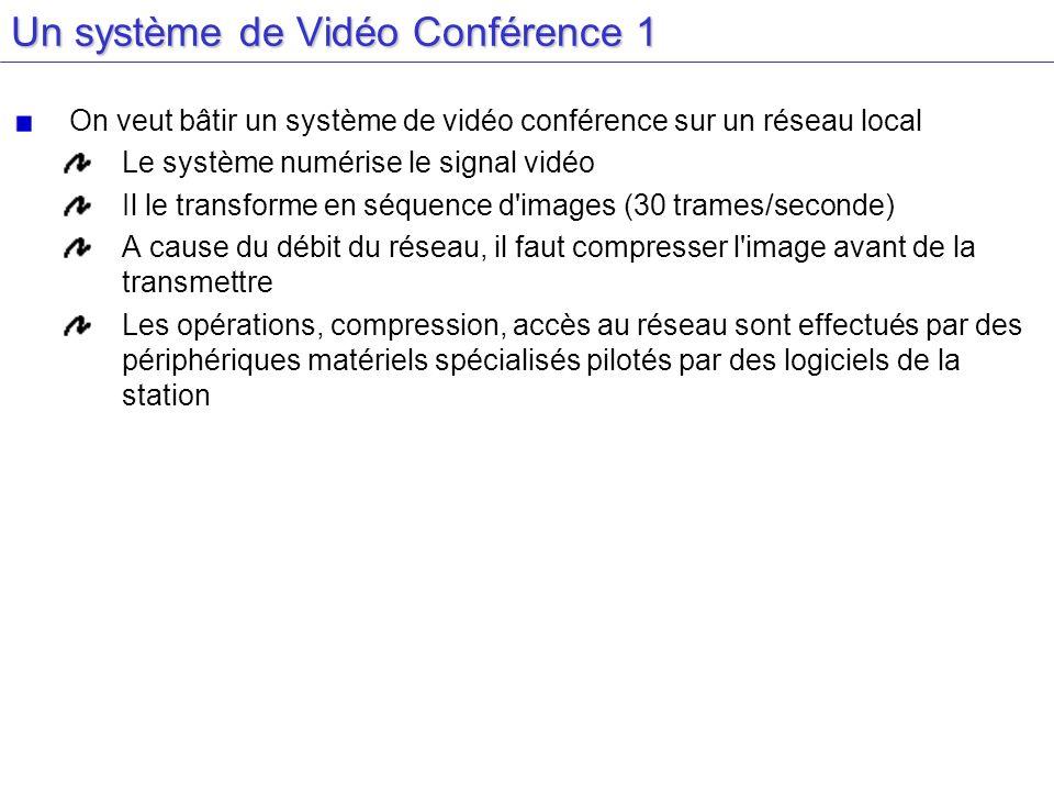 Un système de Vidéo Conférence 1