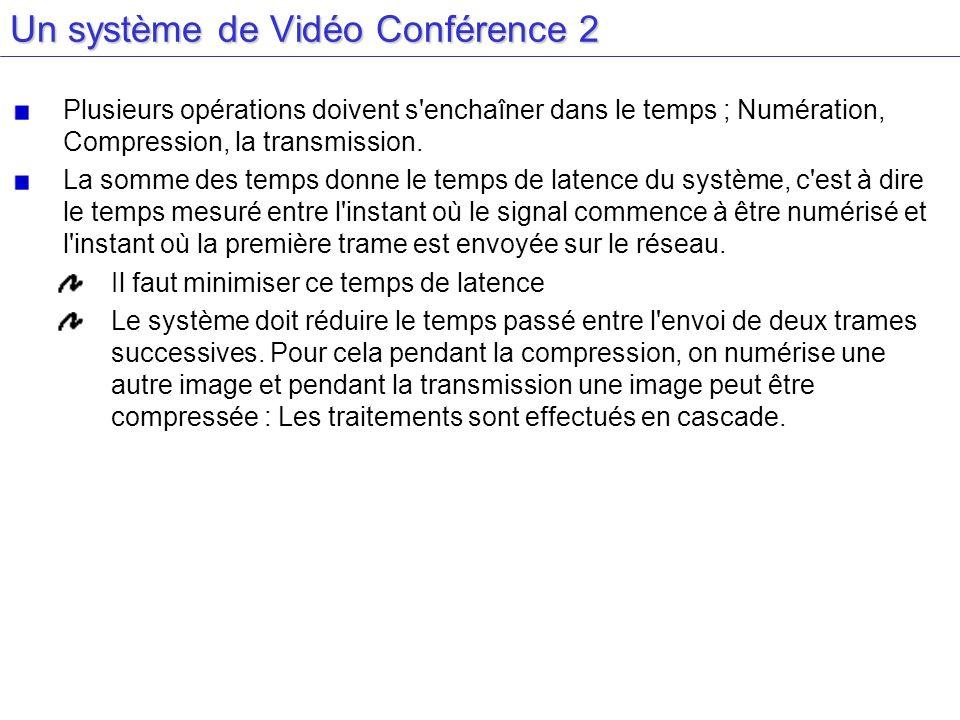 Un système de Vidéo Conférence 2