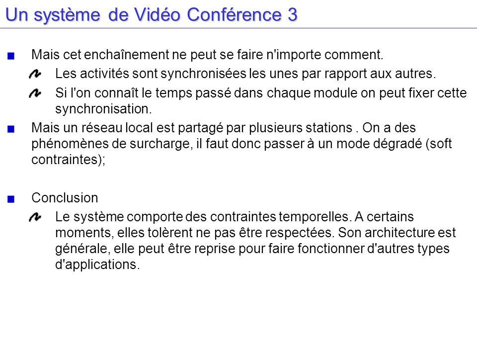 Un système de Vidéo Conférence 3
