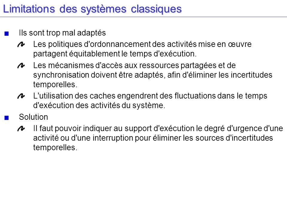 Limitations des systèmes classiques