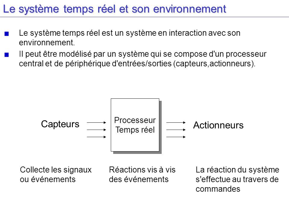 Le système temps réel et son environnement