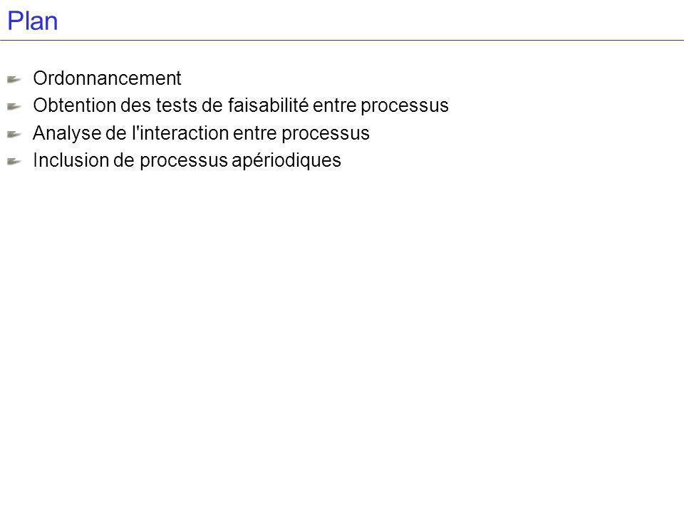 Plan Ordonnancement Obtention des tests de faisabilité entre processus