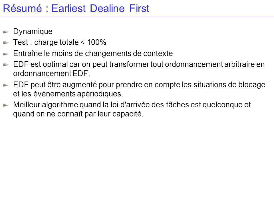 Résumé : Earliest Dealine First
