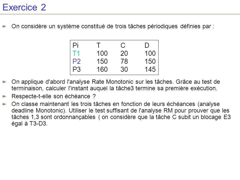 Exercice 2 On considère un système constitué de trois tâches périodiques définies par :