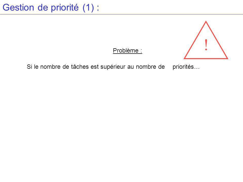 Gestion de priorité (1) :