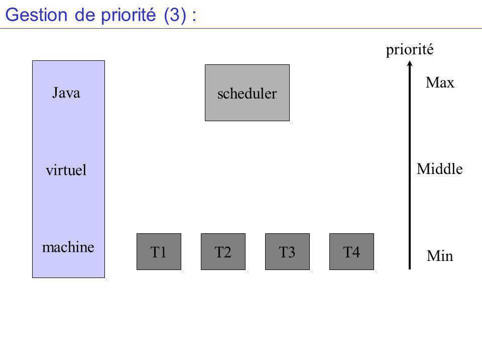 Gestion de priorité (3) :