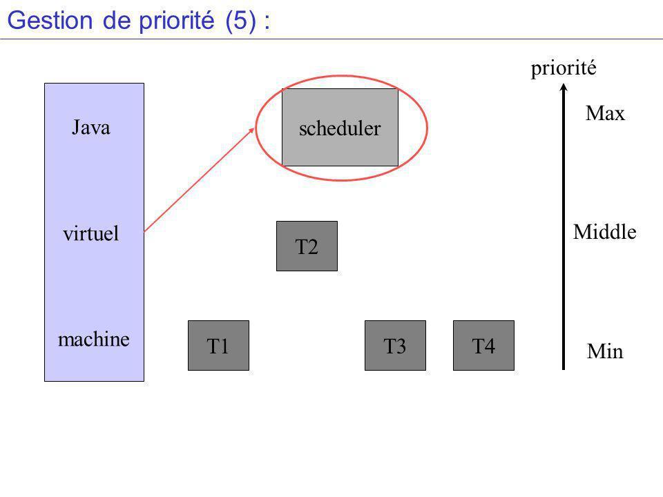 Gestion de priorité (5) :