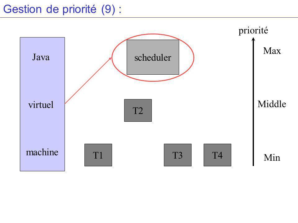Gestion de priorité (9) :