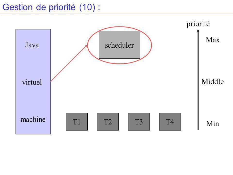 Gestion de priorité (10) :