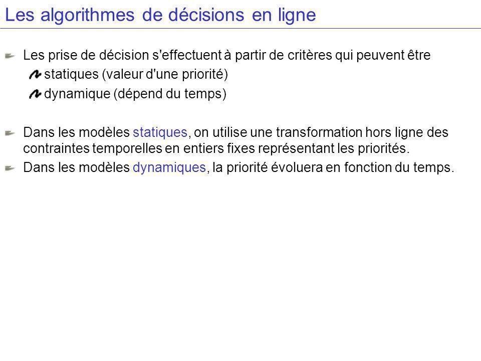 Les algorithmes de décisions en ligne