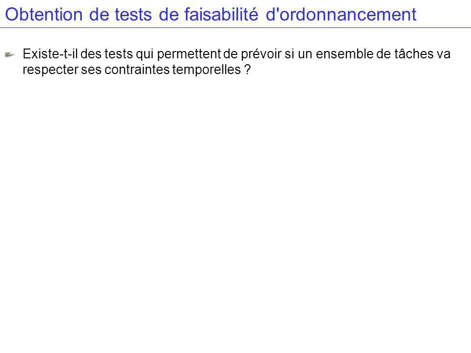 Obtention de tests de faisabilité d ordonnancement