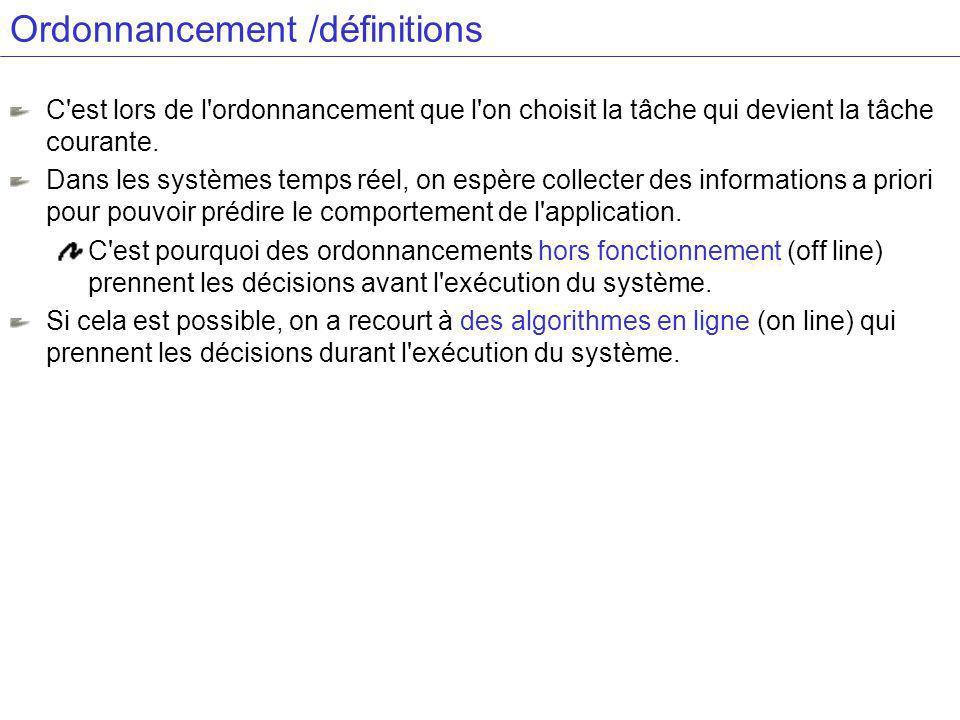 Ordonnancement /définitions