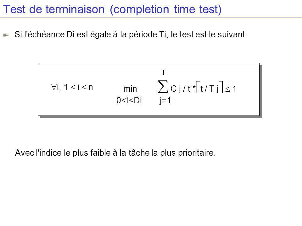 Test de terminaison (completion time test)