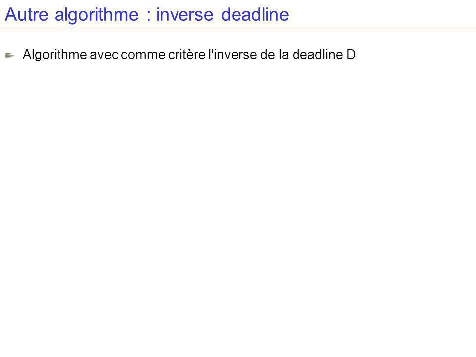 Autre algorithme : inverse deadline