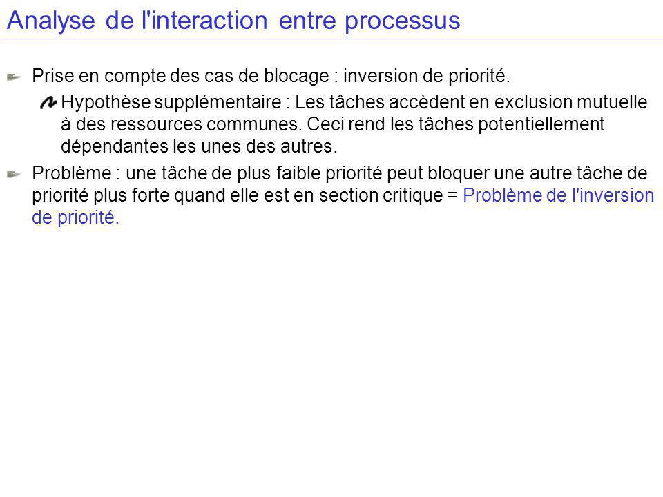Analyse de l interaction entre processus