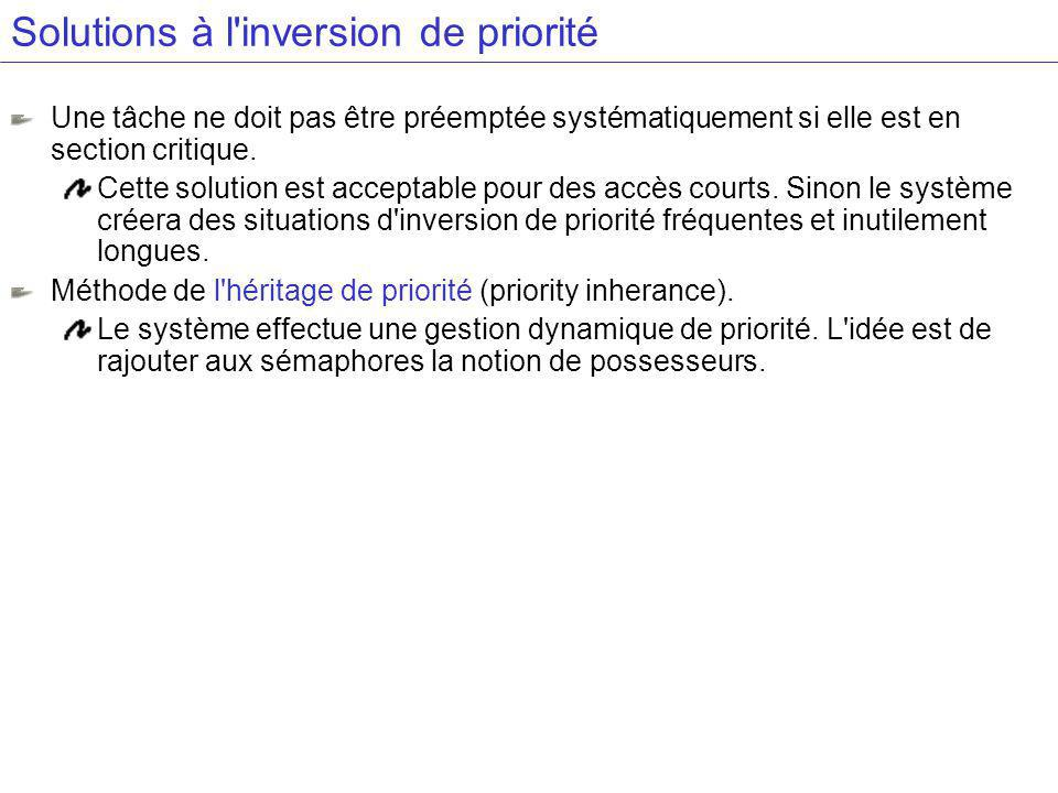 Solutions à l inversion de priorité