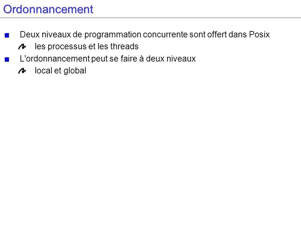 Ordonnancement Deux niveaux de programmation concurrente sont offert dans Posix. les processus et les threads.
