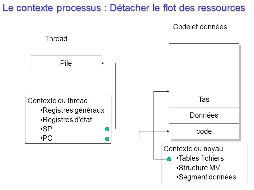 Le contexte processus : Détacher le flot des ressources
